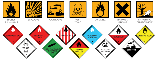 Thinking Green Hazardous Waste